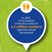 INFOGRAPHIC: Sexual harassment at work