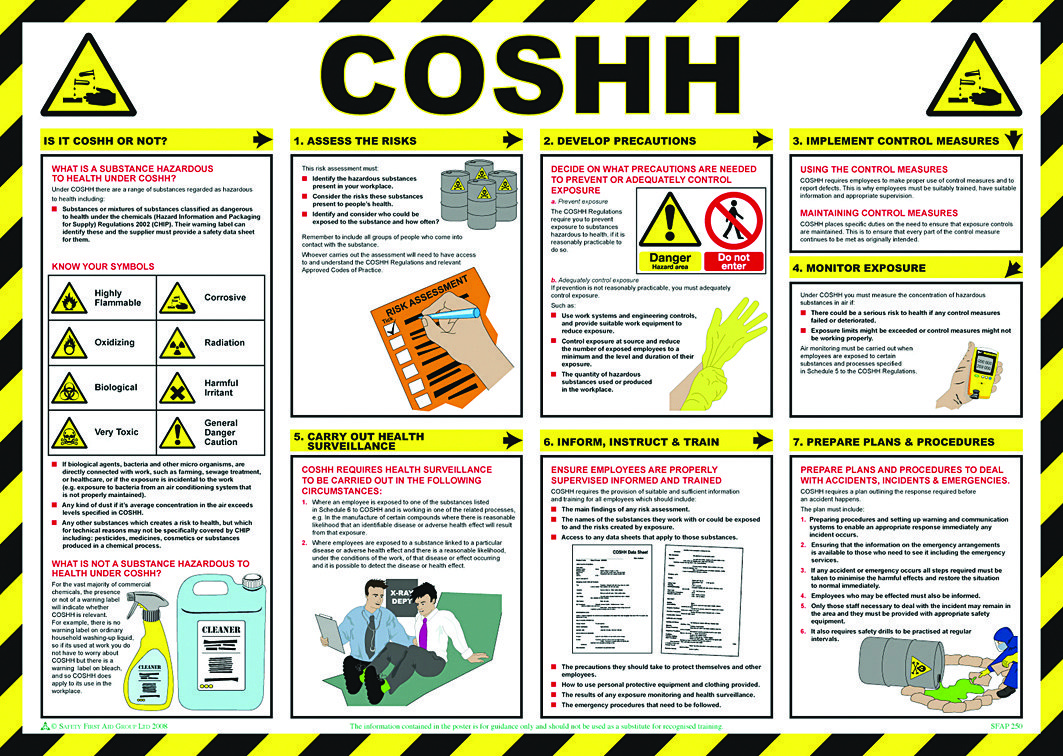Arco Gas >> COSHH regulations explained: Control of Substances Hazardous to Health