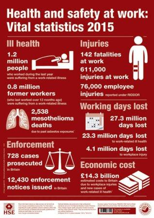 New HSE statistics poster - SHP Online
