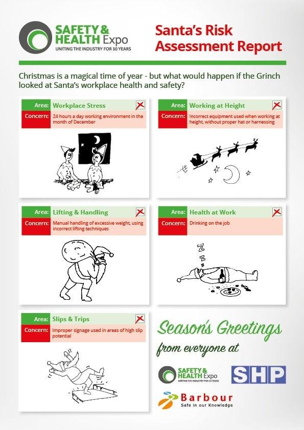 Risk Assessment Santa S Workshop