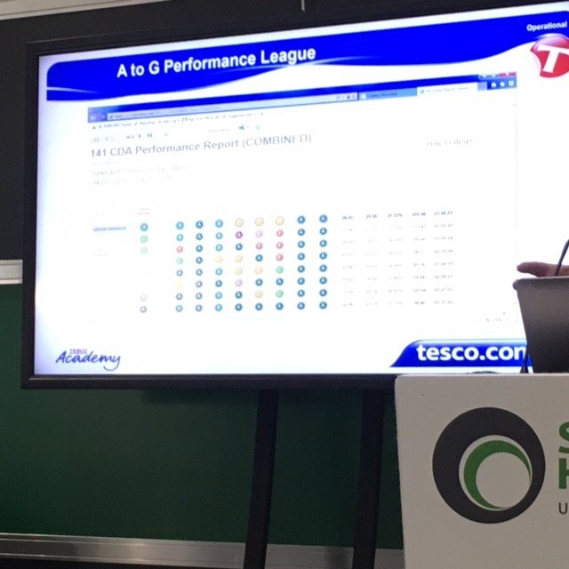 Tesco com talks about the changing times in fleet safety