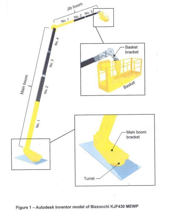 autodesk-model-of-mewp