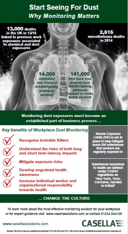dust infographic