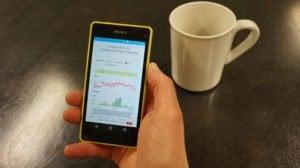 VTT Technical Research wellbeing app