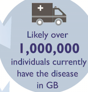 Infographic: World COPD Day